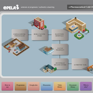 ePELA Cold Chain Management